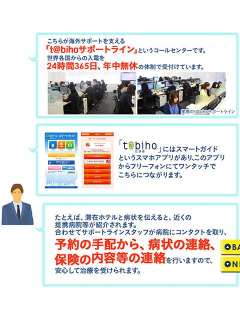 travel_insurance