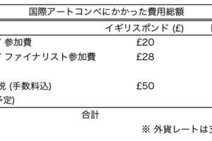 exhibition_overseas_cost